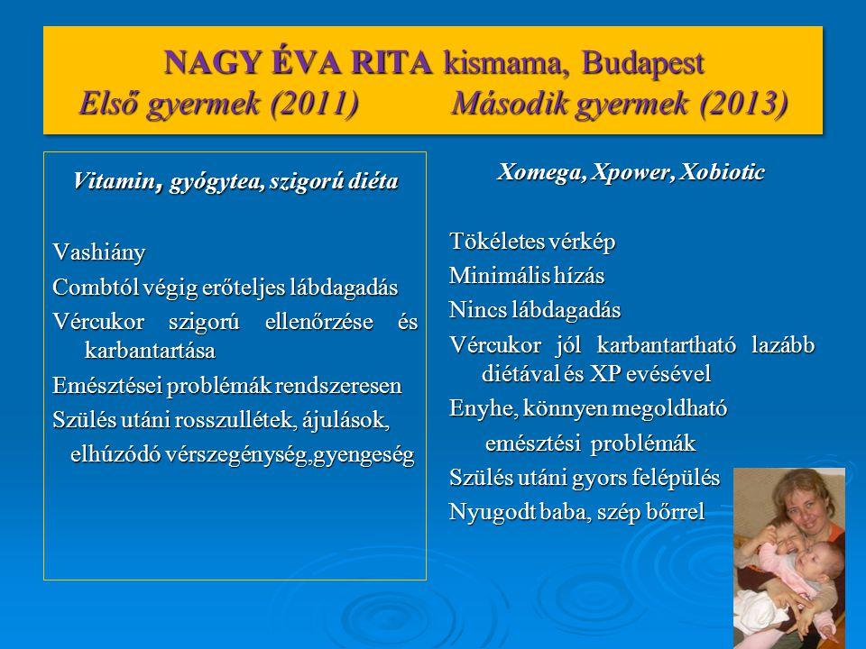 NAGY ÉVA RITA kismama, Budapest Első gyermek (2011) Második gyermek (2013) Vitamin, gyógytea, szigorú diéta Vashiány Combtól végig erőteljes lábdagadá