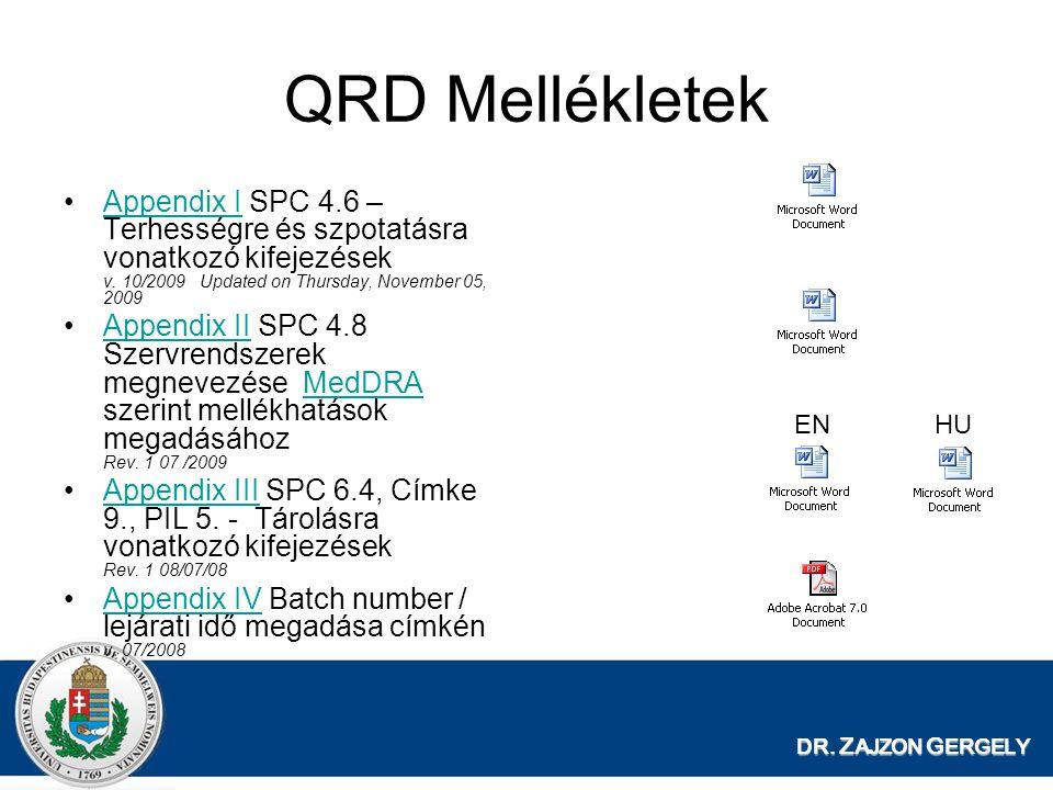 DR. Z AJZON G ERGELY QRD Mellékletek Appendix I SPC 4.6 – Terhességre és szpotatásra vonatkozó kifejezések v. 10/2009 Updated on Thursday, November 05