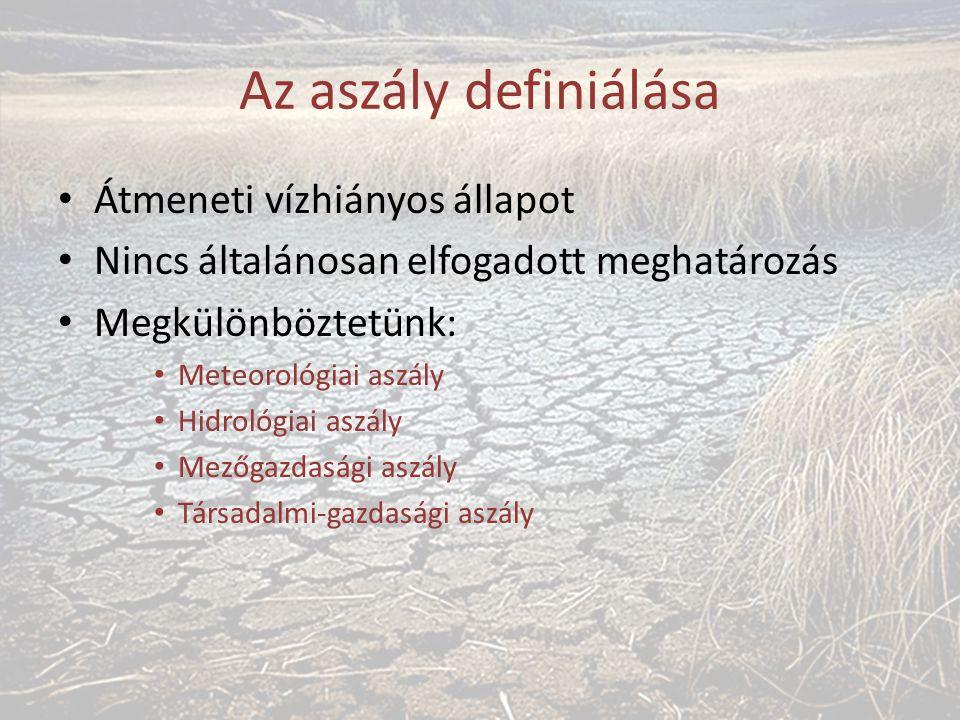 Az aszály definiálása Átmeneti vízhiányos állapot Nincs általánosan elfogadott meghatározás Megkülönböztetünk: Meteorológiai aszály Hidrológiai aszály Mezőgazdasági aszály Társadalmi-gazdasági aszály