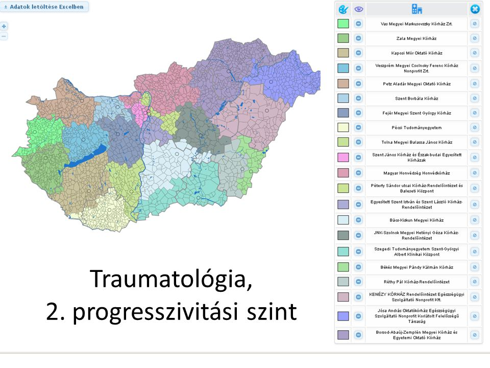 Traumatológia, 2. progresszivitási szint