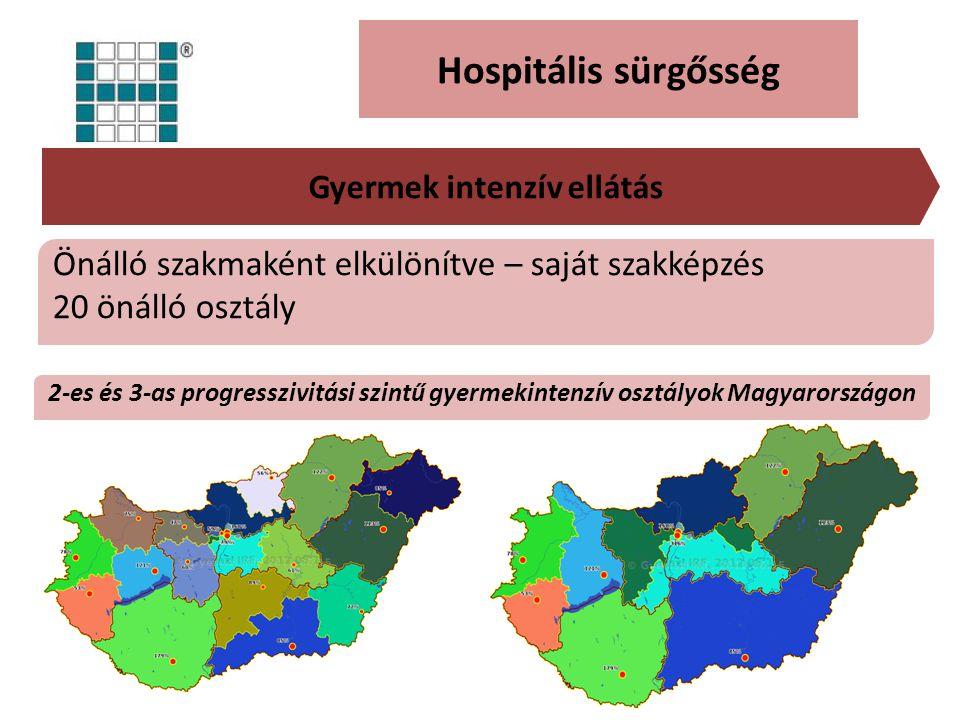 Hospitális sürgősség Gyermek intenzív ellátás Önálló szakmaként elkülönítve – saját szakképzés 20 önálló osztály 2-es és 3-as progresszivitási szintű gyermekintenzív osztályok Magyarországon