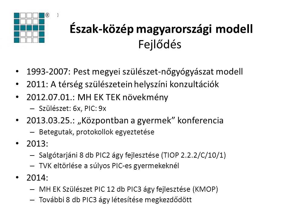 """Megoldás 1993-2007: Pest megyei szülészet-nőgyógyászat modell 2011: A térség szülészetein helyszíni konzultációk 2012.07.01.: MH EK TEK növekmény – Szülészet: 6x, PIC: 9x 2013.03.25.: """"Központban a gyermek konferencia – Betegutak, protokollok egyeztetése 2013: – Salgótarjáni 8 db PIC2 ágy fejlesztése (TIOP 2.2.2/C/10/1) – TVK eltörlése a súlyos PIC-es gyermekeknél 2014: – MH EK Szülészet PIC 12 db PIC3 ágy fejlesztése (KMOP) – További 8 db PIC3 ágy létesítése megkezdődött Észak-közép magyarországi modell Fejlődés"""
