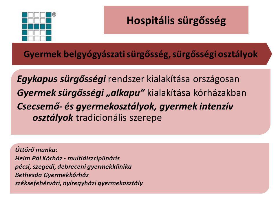 """Hospitális sürgősség Gyermek belgyógyászati sürgősség, sürgősségi osztályok Egykapus sürgősségi rendszer kialakítása országosan Gyermek sürgősségi """"alkapu kialakítása kórházakban Csecsemő- és gyermekosztályok, gyermek intenzív osztályok tradicionális szerepe Úttörő munka: Heim Pál Kórház - multidiszciplináris pécsi, szegedi, debreceni gyermekklinika Bethesda Gyermekkórház széksefehérvári, nyíregyházi gyermekosztály"""