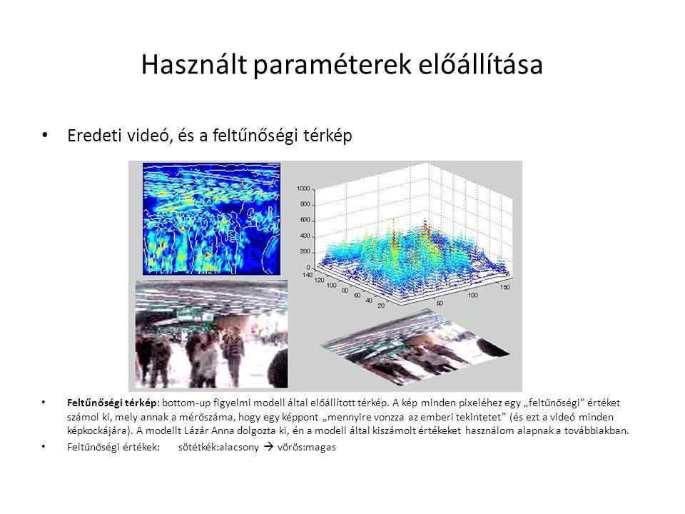 Használt paraméterek előállítása Eredeti videó, és a feltűnőségi térkép Feltűnőségi térkép: bottom-up figyelmi modell által előállított térkép.