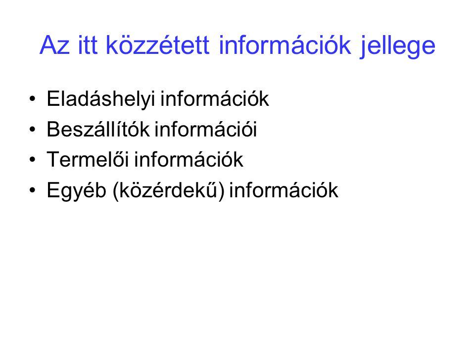 Az itt közzétett információk jellege Eladáshelyi információk Beszállítók információi Termelői információk Egyéb (közérdekű) információk