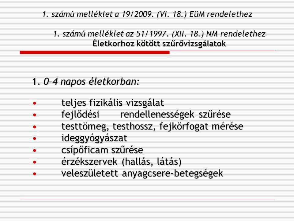 1. számú melléklet a 19/2009. (VI. 18.) EüM rendelethez 1. számú melléklet az 51/1997. (XII. 18.) NM rendelethez Életkorhoz kötött szűrővizsgálatok 1.
