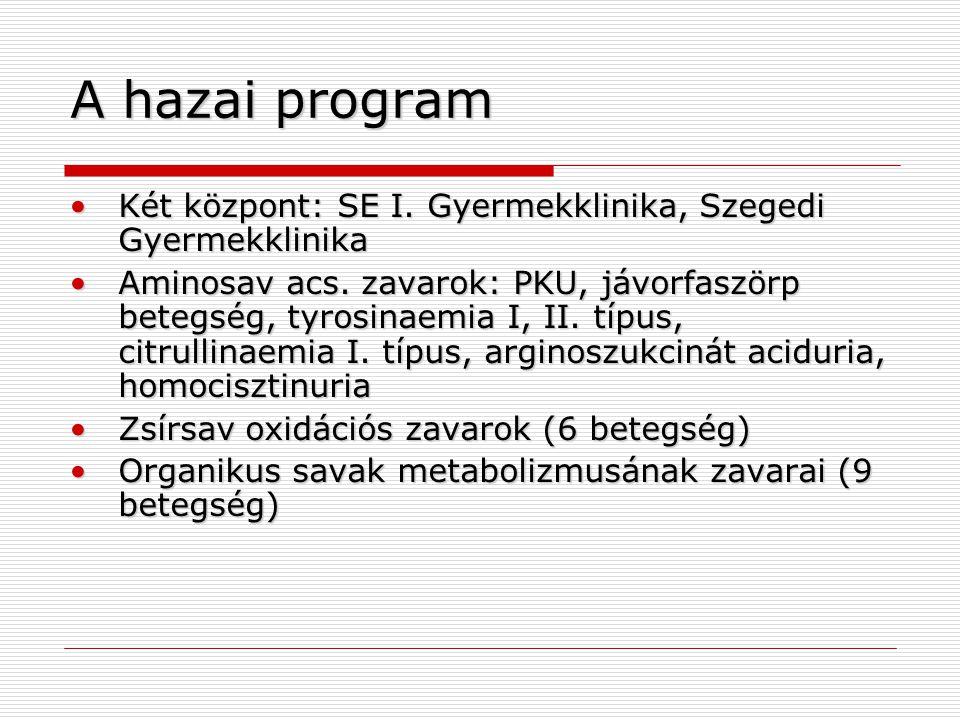 A hazai program Két központ: SE I. Gyermekklinika, Szegedi GyermekklinikaKét központ: SE I. Gyermekklinika, Szegedi Gyermekklinika Aminosav acs. zavar