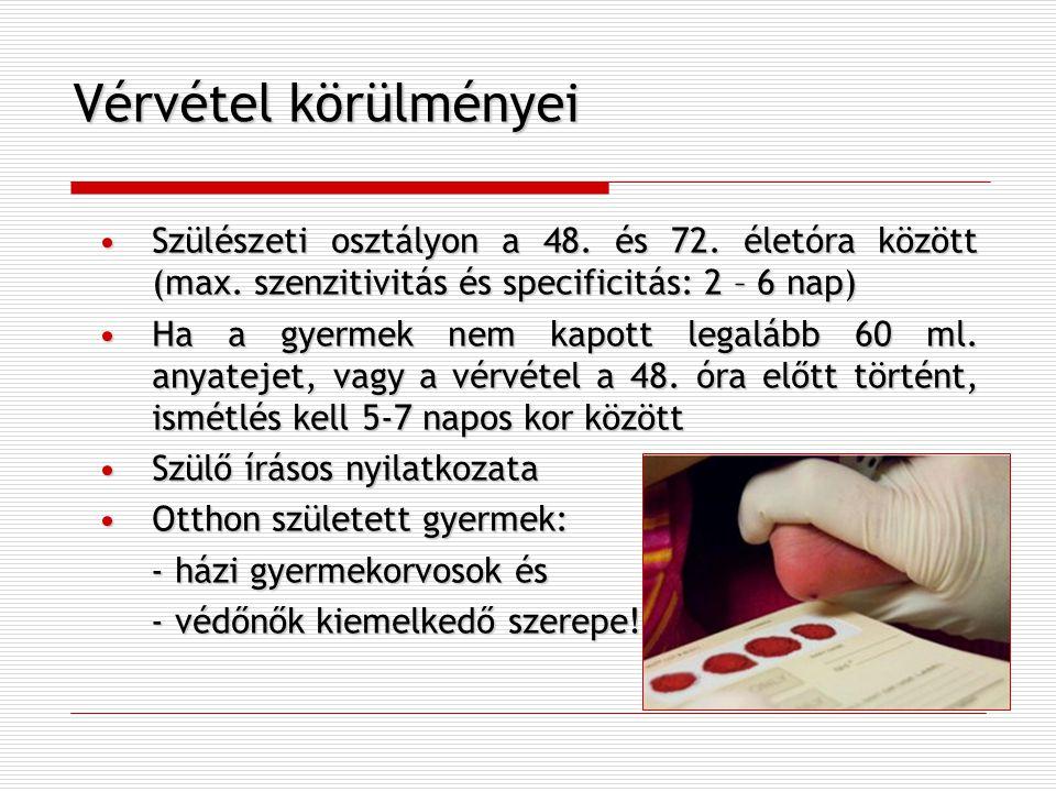 Vérvétel körülményei Szülészeti osztályon a 48. és 72. életóra között (max. szenzitivitás és specificitás: 2 – 6 nap)Szülészeti osztályon a 48. és 72.