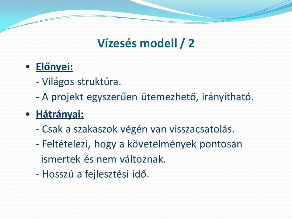Vízesés modell / 2 Előnyei: - Világos struktúra.- A projekt egyszerűen ütemezhető, irányítható.