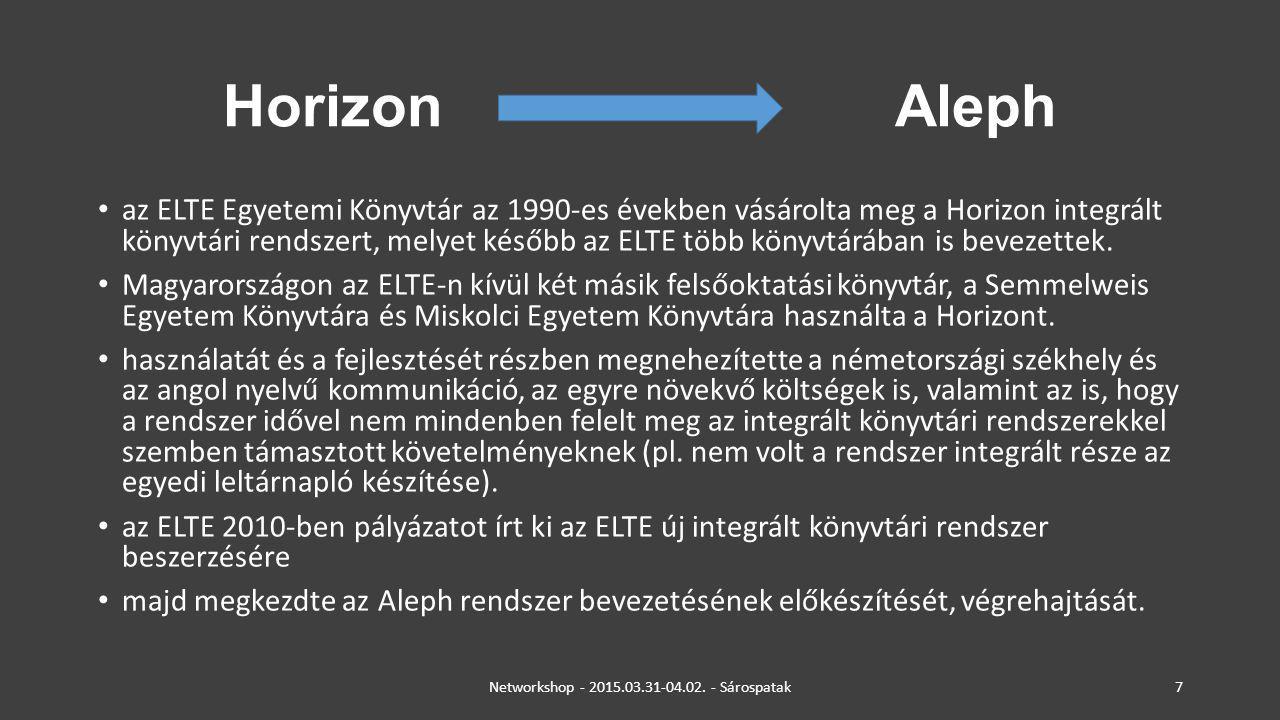 Horizon Aleph az ELTE Egyetemi Könyvtár az 1990-es években vásárolta meg a Horizon integrált könyvtári rendszert, melyet később az ELTE több könyvtárá