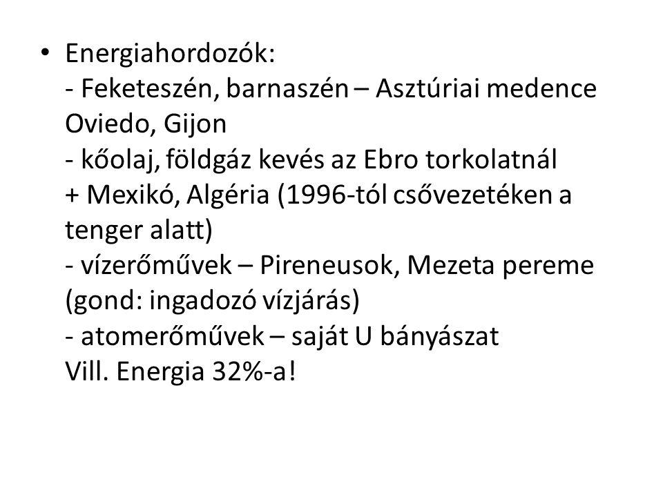 Energiahordozók: - Feketeszén, barnaszén – Asztúriai medence Oviedo, Gijon - kőolaj, földgáz kevés az Ebro torkolatnál + Mexikó, Algéria (1996-tól csővezetéken a tenger alatt) - vízerőművek – Pireneusok, Mezeta pereme (gond: ingadozó vízjárás) - atomerőművek – saját U bányászat Vill.