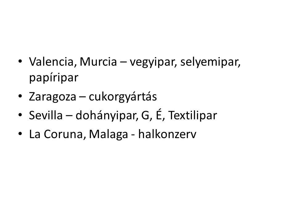 Valencia, Murcia – vegyipar, selyemipar, papíripar Zaragoza – cukorgyártás Sevilla – dohányipar, G, É, Textilipar La Coruna, Malaga - halkonzerv