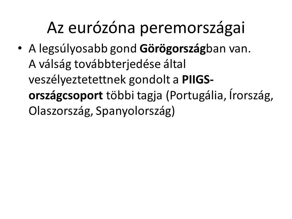 Az eurózóna peremországai A legsúlyosabb gond Görögországban van.