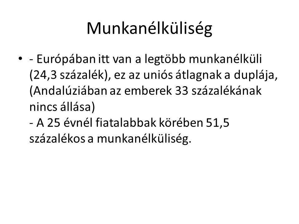 Munkanélküliség - Európában itt van a legtöbb munkanélküli (24,3 százalék), ez az uniós átlagnak a duplája, (Andalúziában az emberek 33 százalékának nincs állása) - A 25 évnél fiatalabbak körében 51,5 százalékos a munkanélküliség.