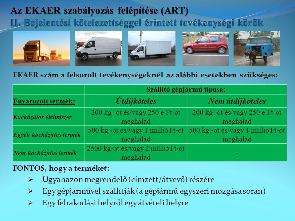 EKAER szám a felsorolt tevékenységeknél az alábbi esetekben szükséges: FONTOS, hogy a terméket:  Ugyanazon megrendelő (címzett/átvevő) részére  Egy