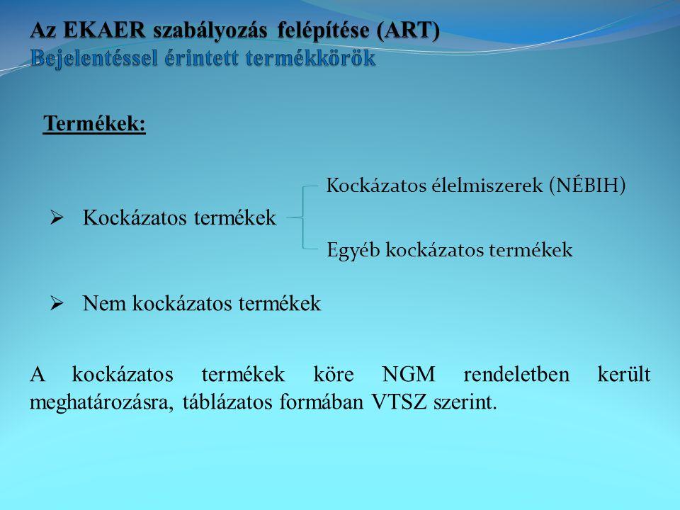  Az adóhatóság – már az EKAER felületen – nem állapít meg EKAER számot annak a kötelezettnek, aki/amely  Adószáma jogerősen törölt  Kényszertörlés alatt áll  Véglegesen megszűnt adózó (9)  EKAER szám megállapítható, de kockázatos.