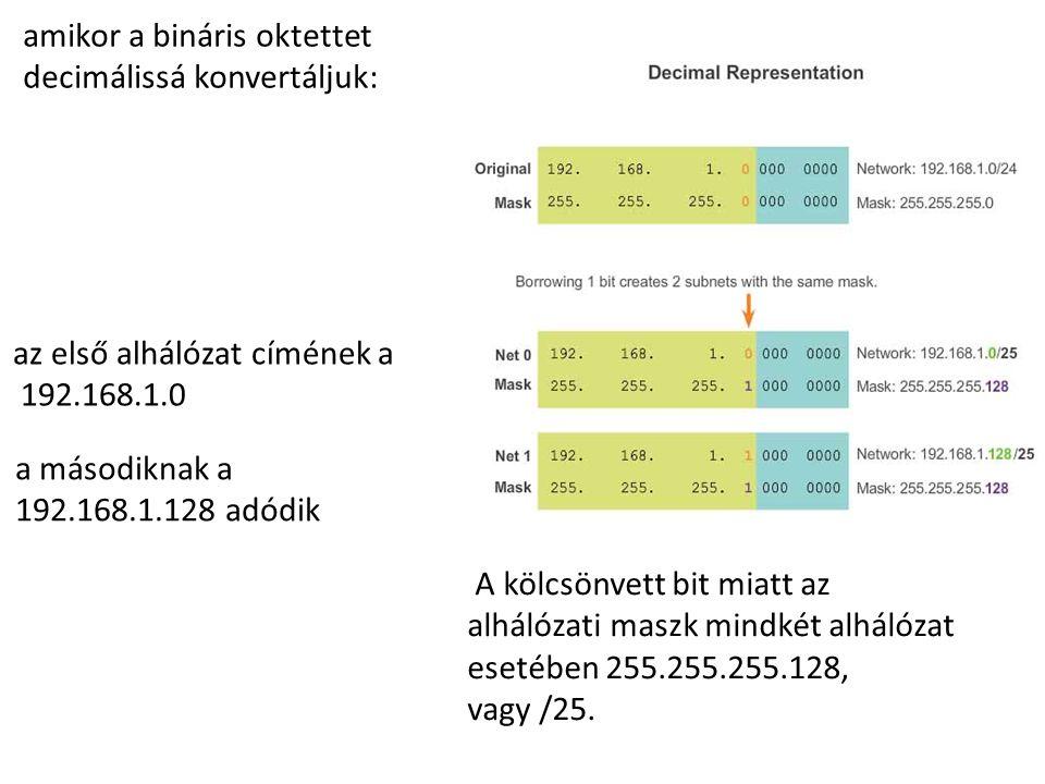 amikor a bináris oktettet decimálissá konvertáljuk: az első alhálózat címének a 192.168.1.0 a másodiknak a 192.168.1.128 adódik A kölcsönvett bit miatt az alhálózati maszk mindkét alhálózat esetében 255.255.255.128, vagy /25.