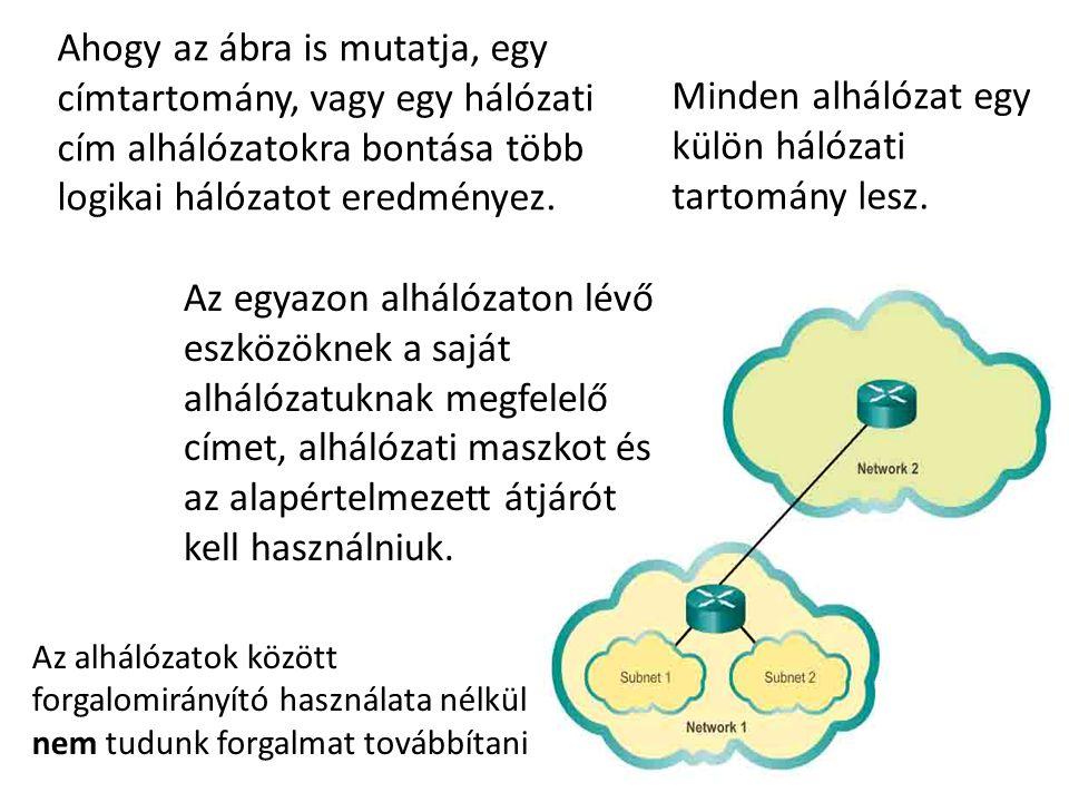 Az alhálózati terv elkészítéséhez az intézményi hálózat használatának és a struktúrájának az elemzése egyaránt szükséges.