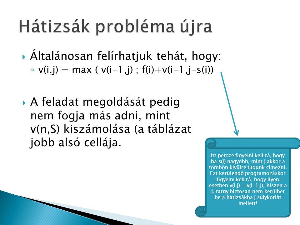  Általánosan felírhatjuk tehát, hogy: ◦ v(i,j) = max ( v(i-1,j) ; f(i)+v(i-1,j-s(i)) Itt persze figyelni kell rá, hogy ha s(i) nagyobb, mint j akkor