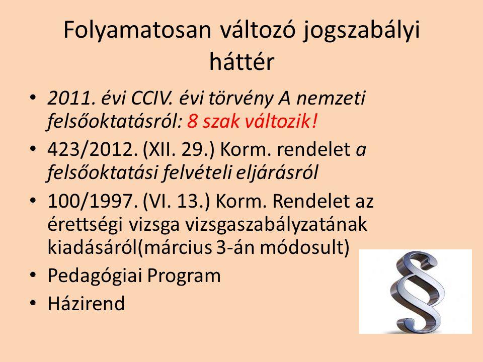 Folyamatosan változó jogszabályi háttér 2011. évi CCIV. évi törvény A nemzeti felsőoktatásról: 8 szak változik! 423/2012. (XII. 29.) Korm. rendelet a