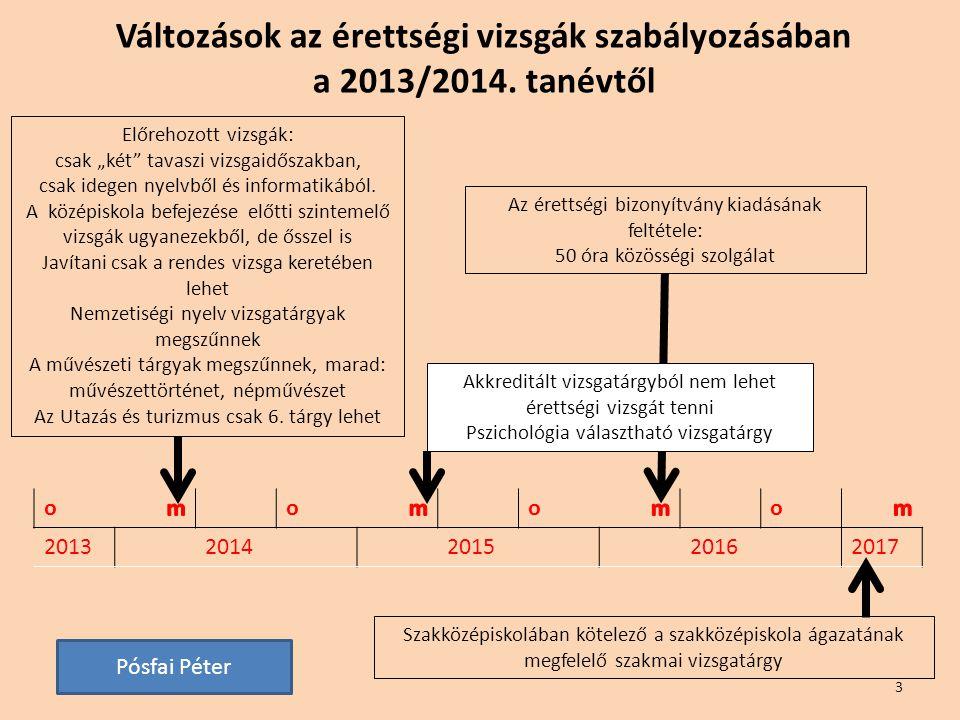 """Változások az érettségi vizsgák szabályozásában a 2013/2014. tanévtől oooo 20132014201520162017 Előrehozott vizsgák: csak """"két"""" tavaszi vizsgaidőszakb"""