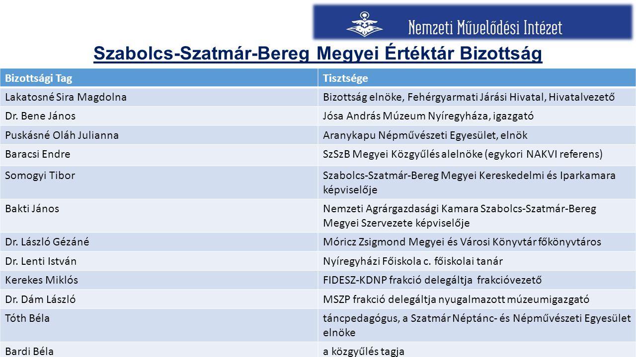 Szabolcs-Szatmár-Bereg Megyei Értéktár Bizottság Bizottsági TagTisztsége Lakatosné Sira MagdolnaBizottság elnöke, Fehérgyarmati Járási Hivatal, Hivata