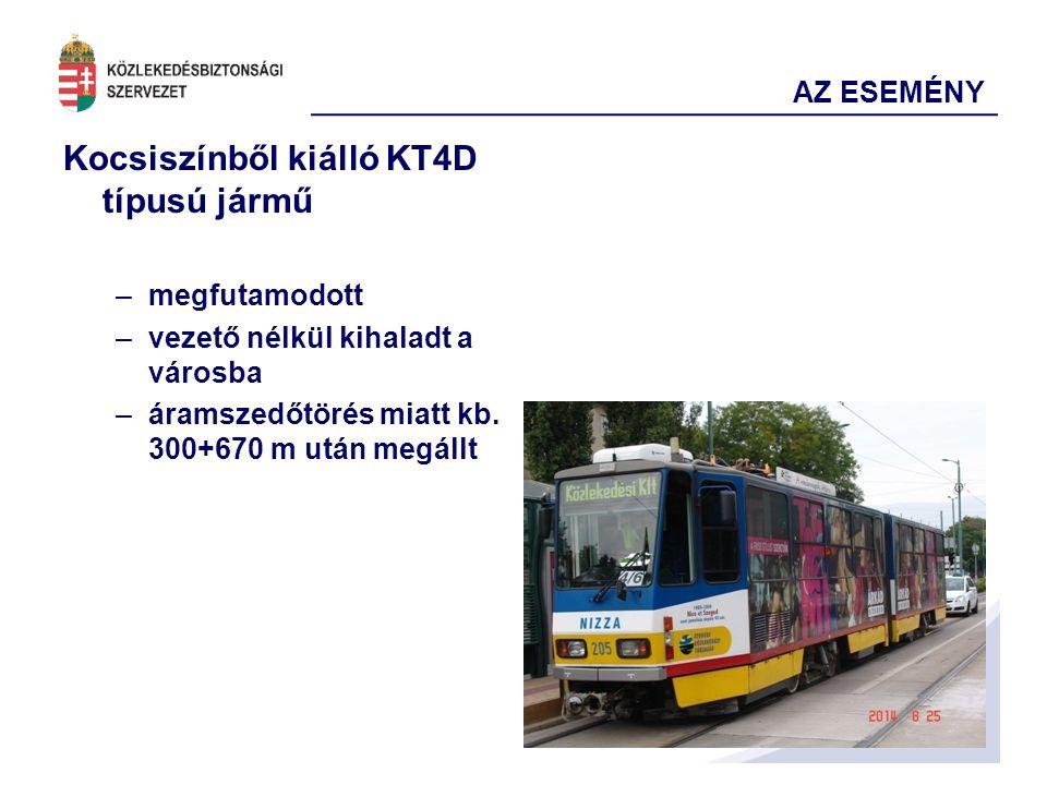 AZ ESEMÉNY Kocsiszínből kiálló KT4D típusú jármű –megfutamodott –vezető nélkül kihaladt a városba –áramszedőtörés miatt kb.