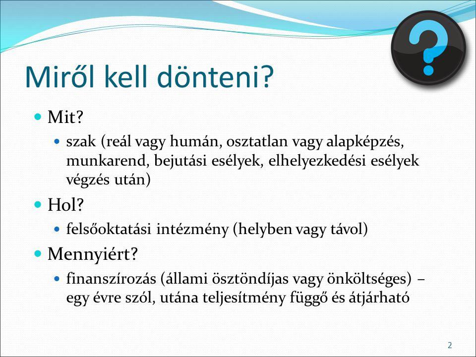 Kötelező emelt szintű érettségi követelmény agrár képzési terület: állatorvosi (2 db), erdőmérnöki (1db) minden bölcsész és társadalomtudományi szakra (1 db) jogi és igazgatási: jogász (1 db) gazdaságtudomány: alkalmazott közgazdaságtan, gazdaságelemzés (1 db) műszaki: építész, energetikai mérnök (1 db) Orvosi: általános orvos, fogorvos, gyógyszerész (2 db) 23
