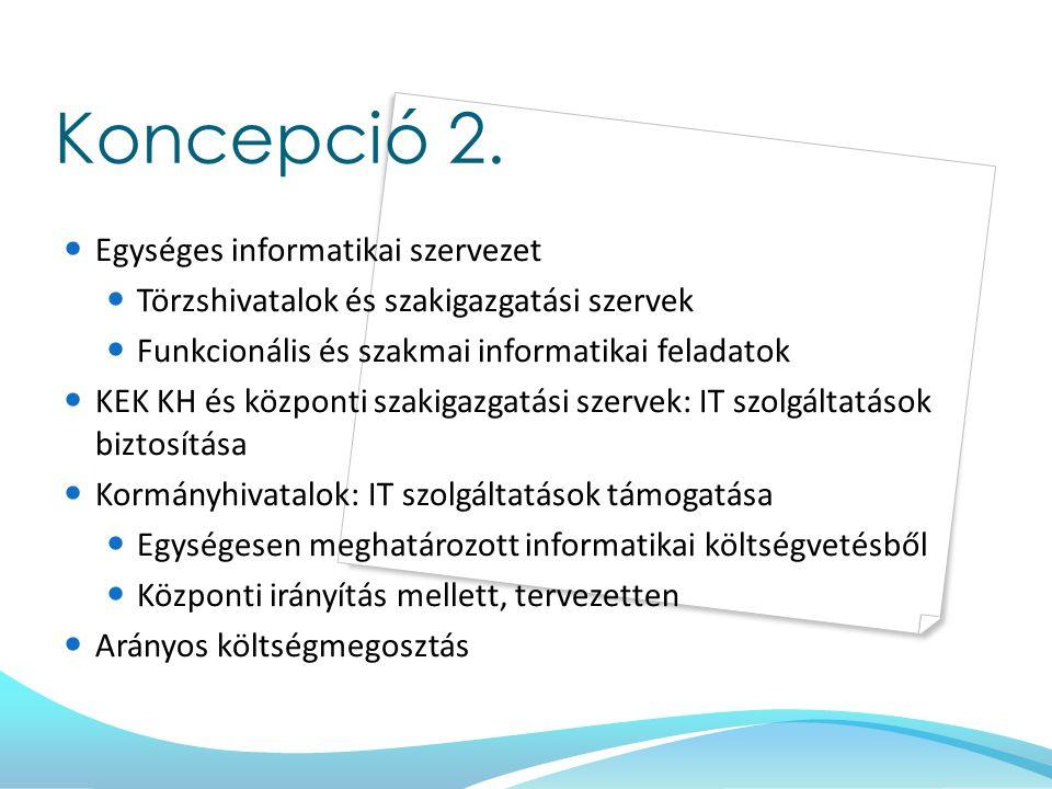 Koncepció 2. Egységes informatikai szervezet Törzshivatalok és szakigazgatási szervek Funkcionális és szakmai informatikai feladatok KEK KH és központ