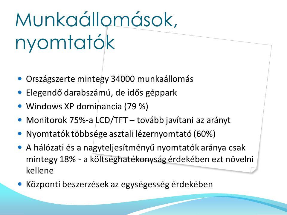 Munkaállomások, nyomtatók Országszerte mintegy 34000 munkaállomás Elegendő darabszámú, de idős géppark Windows XP dominancia (79 %) Monitorok 75%-a LCD/TFT – tovább javítani az arányt Nyomtatók többsége asztali lézernyomtató (60%) A hálózati és a nagyteljesítményű nyomtatók aránya csak mintegy 18% - a költséghatékonyság érdekében ezt növelni kellene Központi beszerzések az egységesség érdekében