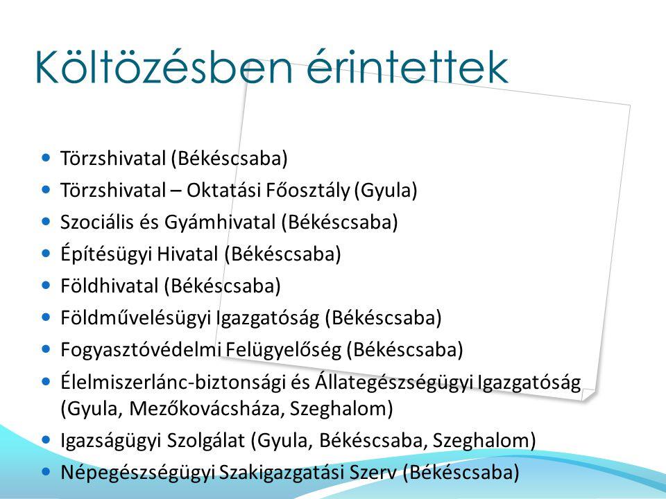Költözésben érintettek Törzshivatal (Békéscsaba) Törzshivatal – Oktatási Főosztály (Gyula) Szociális és Gyámhivatal (Békéscsaba) Építésügyi Hivatal (B