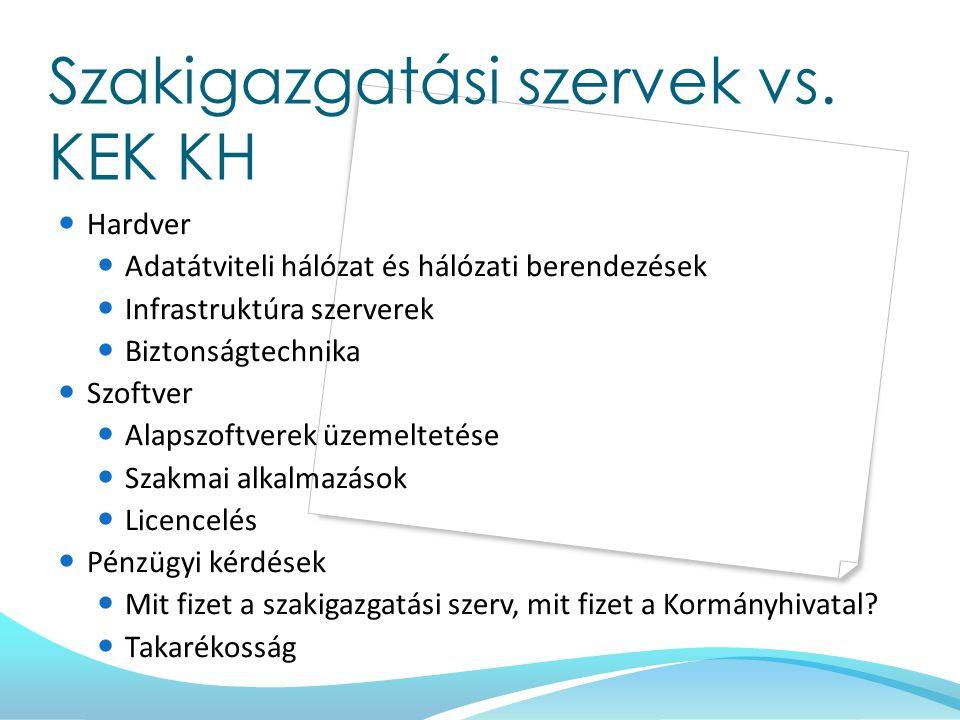 Szakigazgatási szervek vs. KEK KH Hardver Adatátviteli hálózat és hálózati berendezések Infrastruktúra szerverek Biztonságtechnika Szoftver Alapszoftv