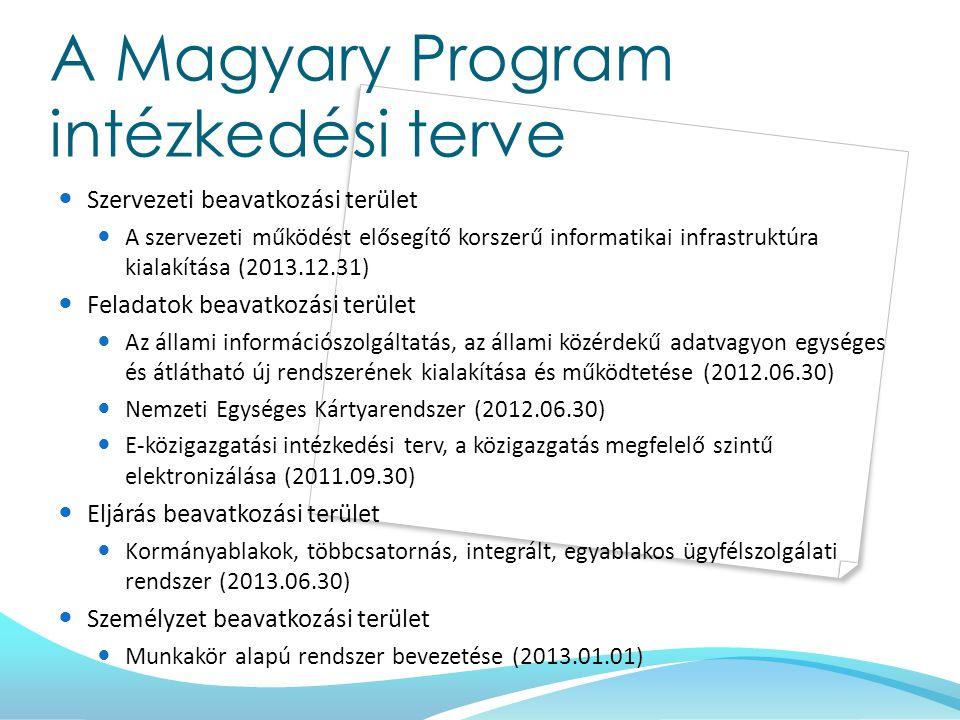 A Magyary Program intézkedési terve Szervezeti beavatkozási terület A szervezeti működést elősegítő korszerű informatikai infrastruktúra kialakítása (2013.12.31) Feladatok beavatkozási terület Az állami információszolgáltatás, az állami közérdekű adatvagyon egységes és átlátható új rendszerének kialakítása és működtetése (2012.06.30) Nemzeti Egységes Kártyarendszer (2012.06.30) E-közigazgatási intézkedési terv, a közigazgatás megfelelő szintű elektronizálása (2011.09.30) Eljárás beavatkozási terület Kormányablakok, többcsatornás, integrált, egyablakos ügyfélszolgálati rendszer (2013.06.30) Személyzet beavatkozási terület Munkakör alapú rendszer bevezetése (2013.01.01)