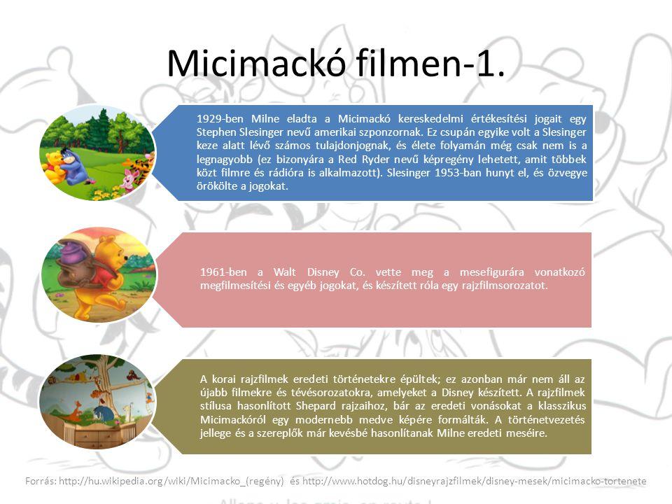 Micimackó filmen-1. 1929-ben Milne eladta a Micimackó kereskedelmi értékesítési jogait egy Stephen Slesinger nevű amerikai szponzornak. Ez csupán egyi