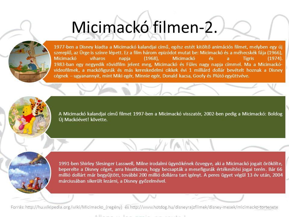 Micimackó filmen-2. 1977-ben a Disney kiadta a Micimackó kalandjai című, egész estét kitöltő animációs filmet, melyben egy új szereplő, az Ürge is szí
