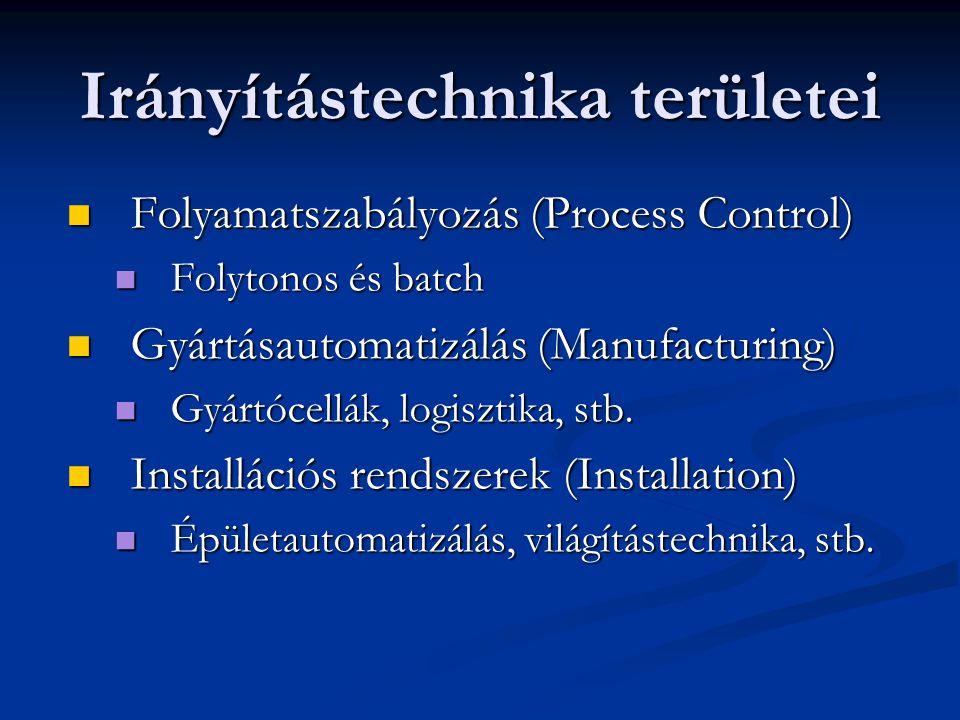 Irányítástechnika területei Folyamatszabályozás (Process Control) Folyamatszabályozás (Process Control) Folytonos és batch Folytonos és batch Gyártása