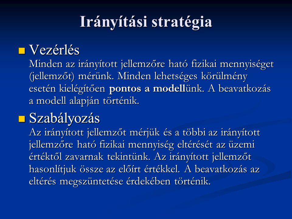 Irányítási stratégia Vezérlés Minden az irányított jellemzőre ható fizikai mennyiséget (jellemzőt) mérünk. Minden lehetséges körülmény esetén kielégít
