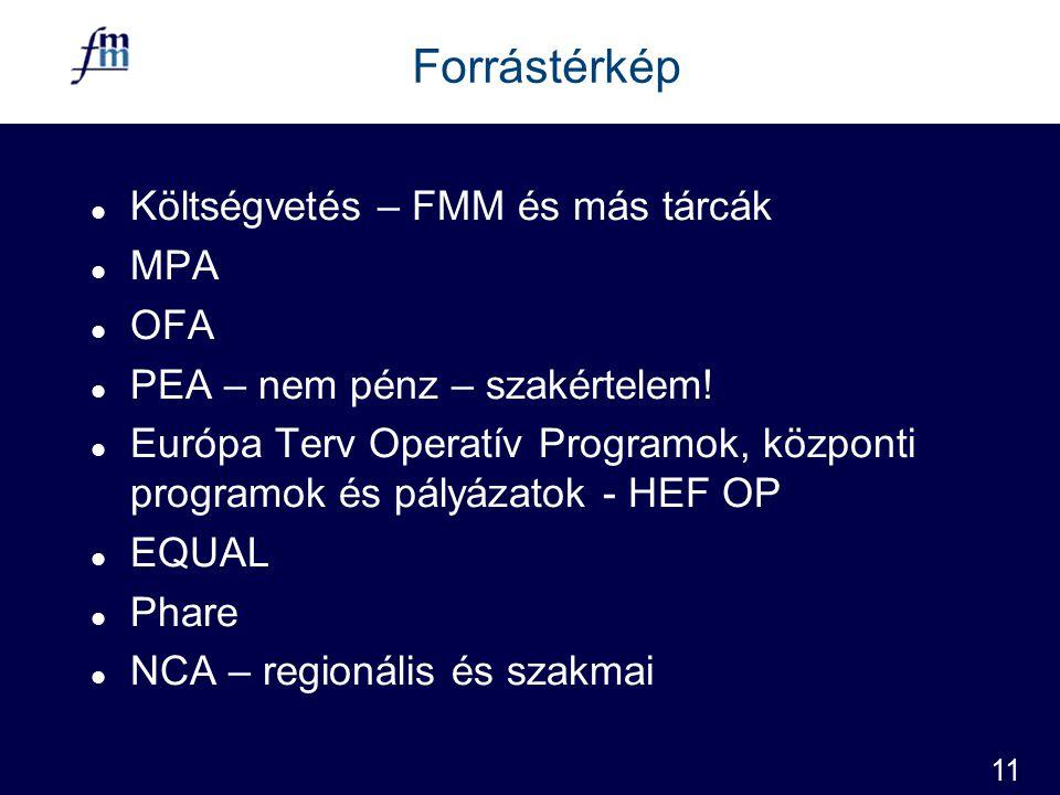 11 Forrástérkép l Költségvetés – FMM és más tárcák l MPA l OFA l PEA – nem pénz – szakértelem.