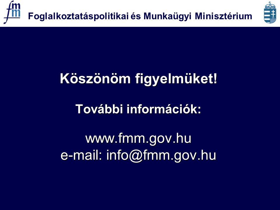Foglalkoztatáspolitikai és Munkaügyi Minisztérium Köszönöm figyelmüket.