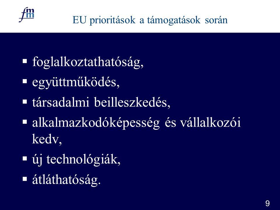 9 EU prioritások a támogatások során  foglalkoztathatóság,  együttműködés,  társadalmi beilleszkedés,  alkalmazkodóképesség és vállalkozói kedv,  új technológiák,  átláthatóság.