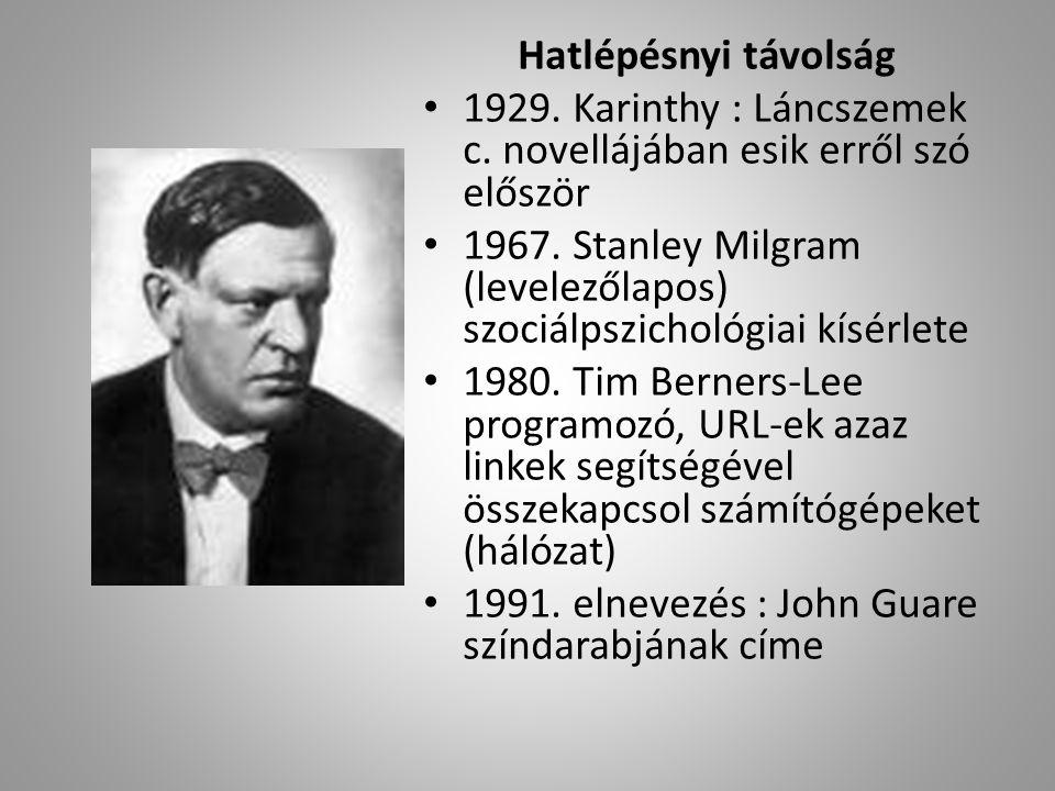 Hatlépésnyi távolság 1929. Karinthy : Láncszemek c.