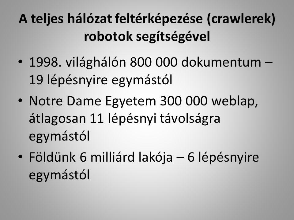 A teljes hálózat feltérképezése (crawlerek) robotok segítségével 1998.