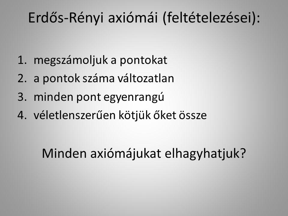 Erdős-Rényi axiómái (feltételezései): 1.megszámoljuk a pontokat 2.a pontok száma változatlan 3.minden pont egyenrangú 4.véletlenszerűen kötjük őket össze Minden axiómájukat elhagyhatjuk