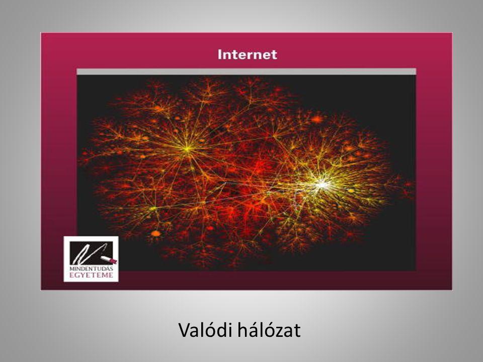 Valódi hálózat