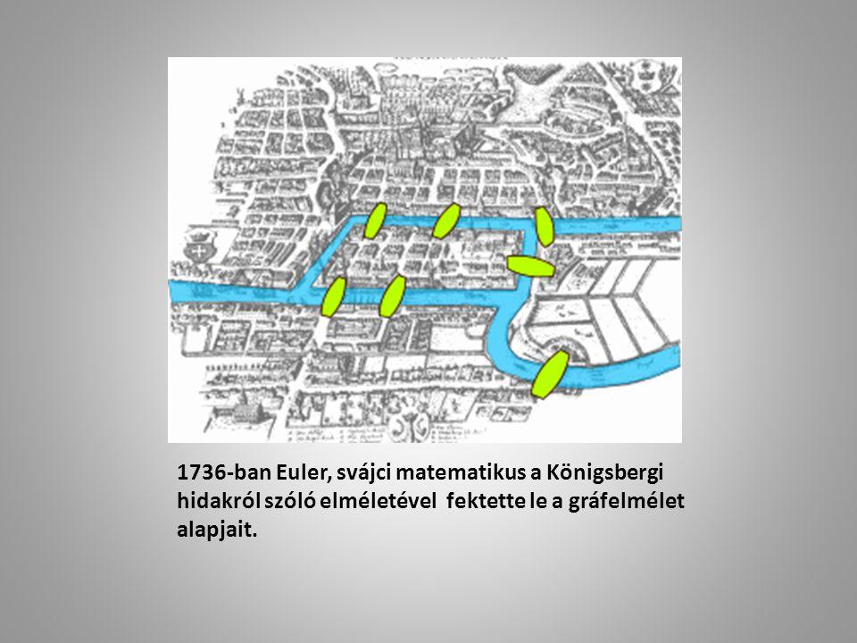 1736-ban Euler, svájci matematikus a Königsbergi hidakról szóló elméletével fektette le a gráfelmélet alapjait.