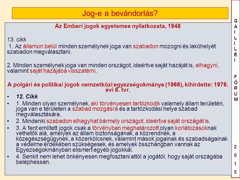 GAILILEIFÓRUM2015GAILILEIFÓRUM2015 Jog-e a bevándorlás.