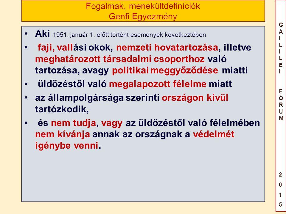 GAILILEIFÓRUM2015GAILILEIFÓRUM2015 Fogalmak, menekültdefiníciók Genfi Egyezmény Aki 1951.