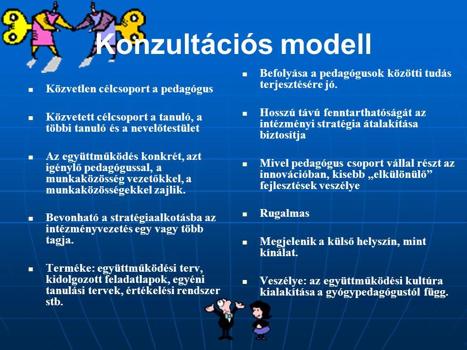 Konzultációs modell Közvetlen célcsoport a pedagógus Közvetett célcsoport a tanuló, a többi tanuló és a nevelőtestület Az együttműködés konkrét, azt igénylő pedagógussal, a munkaközösség vezetőkkel, a munkaközösségekkel zajlik.