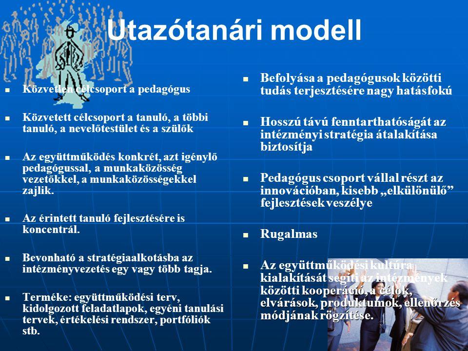 Utazótanári modell Közvetlen célcsoport a pedagógus Közvetett célcsoport a tanuló, a többi tanuló, a nevelőtestület és a szülők Az együttműködés konkr