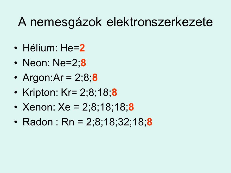 A stabil szerkezet Minden atom nemesgáz elektronfelhőt szeretne.